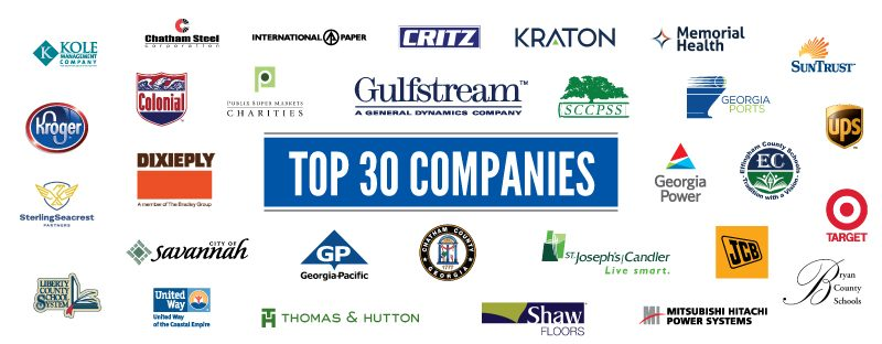 THE BEST OF THE BEST: Top 30 Companies By Giving